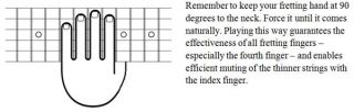 Improve Your Legato